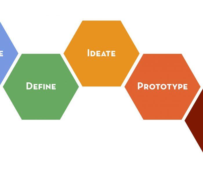 Da dove arriva il Design Thinking